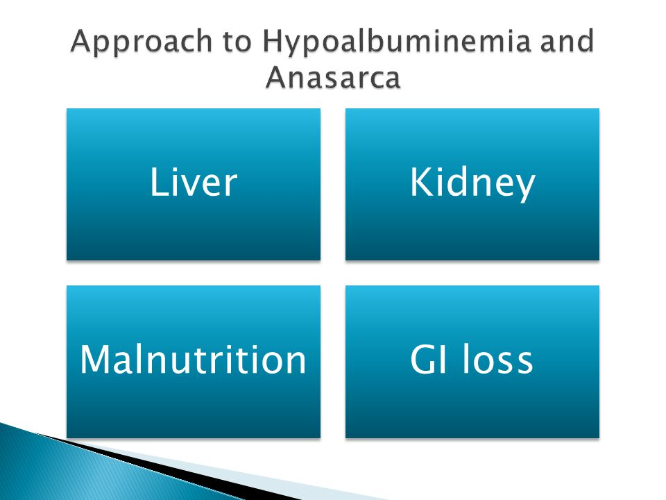 Approach to Hypoalbuminemia and Anasarca