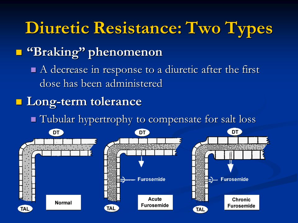 Diuretic Resistance: Two Types