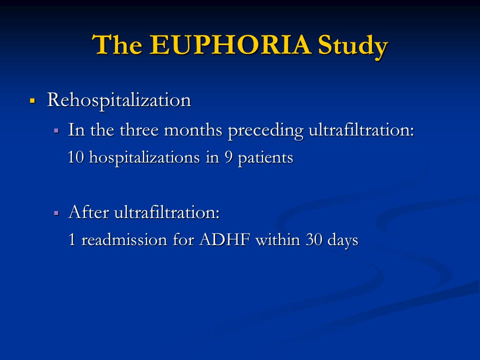 The EUPHORIA Study Rehospitalization