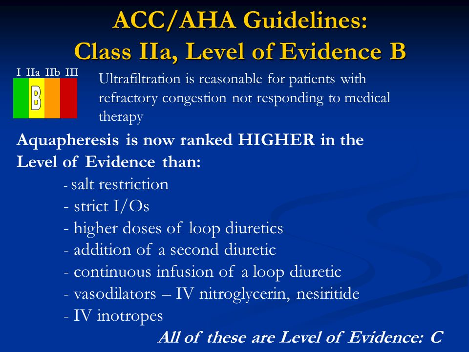 ACC/AHA Guidelines: Class IIa, Level of Evidence B