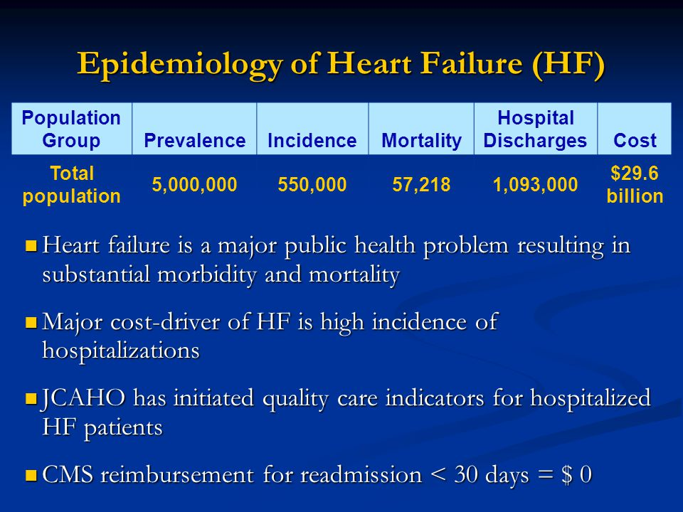 Epidemiology of Heart Failure (HF)