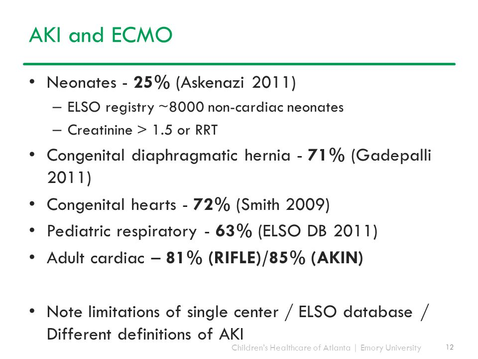 AKI and ECMO Neonates - 25% (Askenazi 2011)