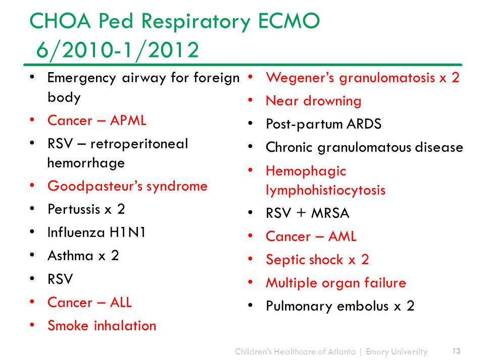 CHOA Ped Respiratory ECMO 6/2010-1/2012