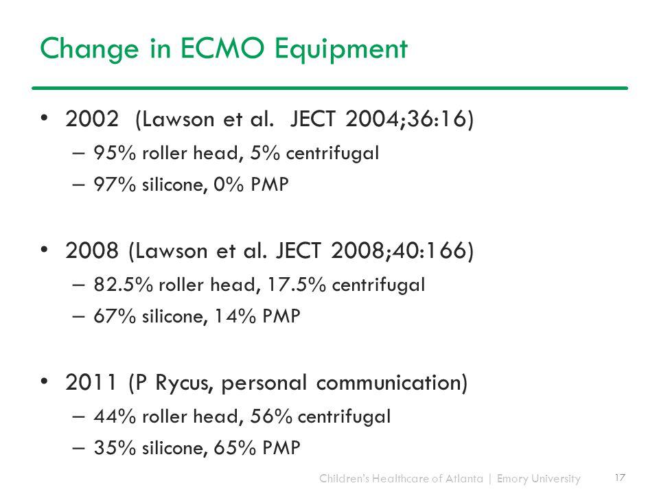Change in ECMO Equipment
