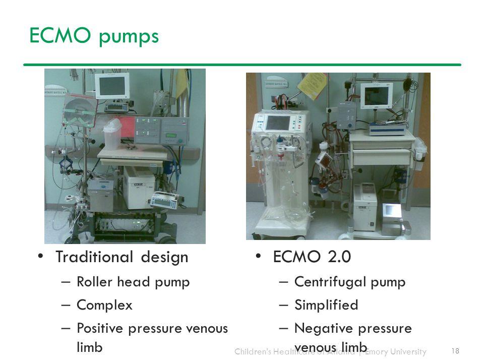 ECMO pumps Traditional design ECMO 2.0 Roller head pump Complex