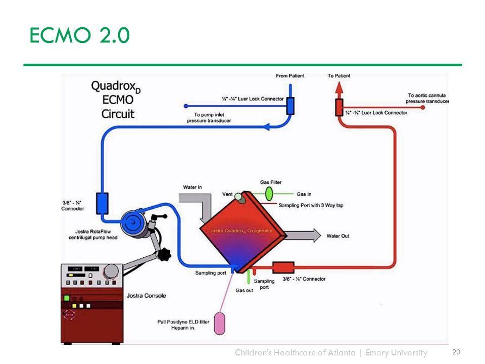 ECMO 2.0