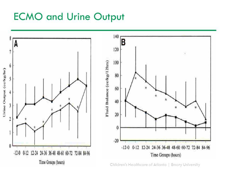 ECMO and Urine Output