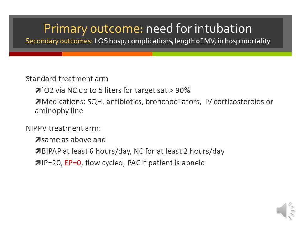 Primary outcome: need for intubation Secondary outcomes: LOS hosp, complications, length of MV, in hosp mortality