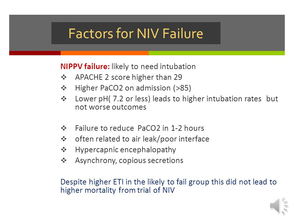 Factors for NIV Failure