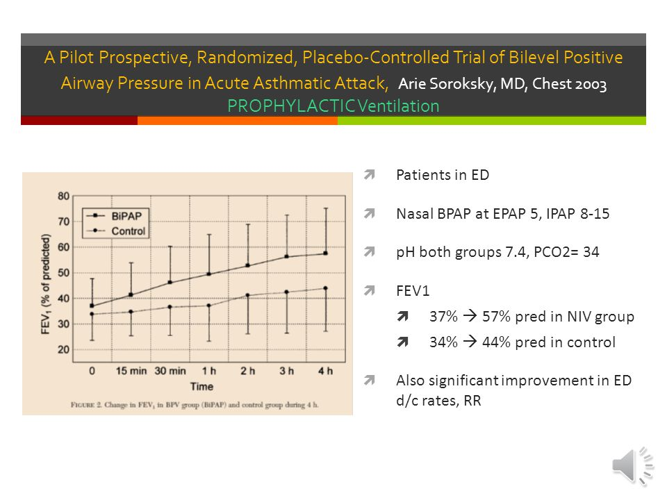 A Pilot Prospective, Randomized, Placebo-Controlled Trial of Bilevel Positive Airway Pressure in Acute Asthmatic Attack, Arie Soroksky, MD, Chest 2003 PROPHYLACTIC Ventilation