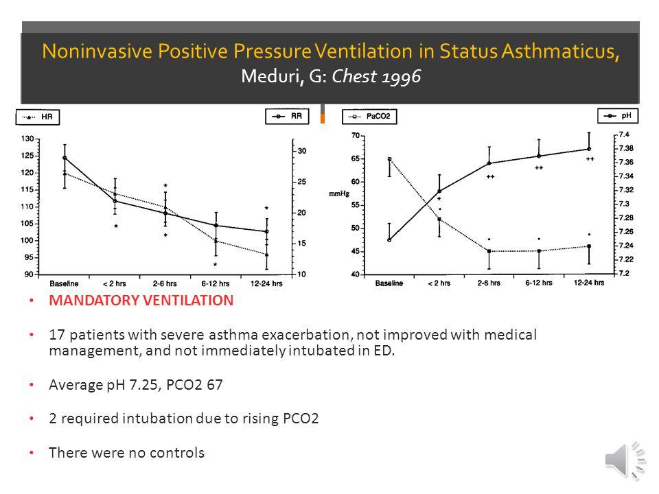 Noninvasive Positive Pressure Ventilation in Status Asthmaticus, Meduri, G: Chest 1996