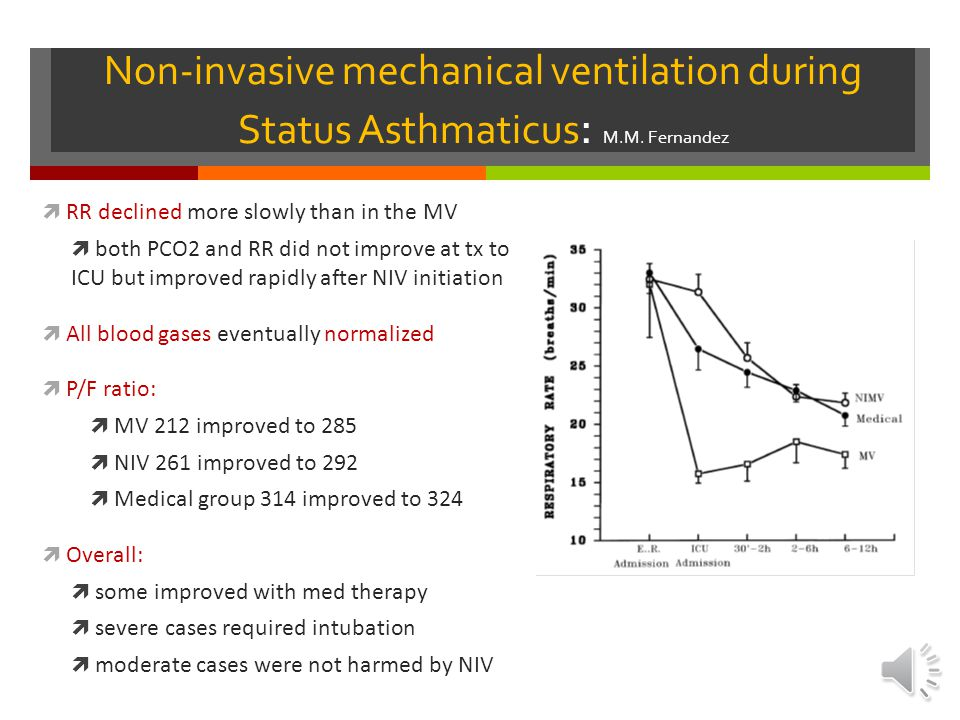 Non-invasive mechanical ventilation during Status Asthmaticus: M. M