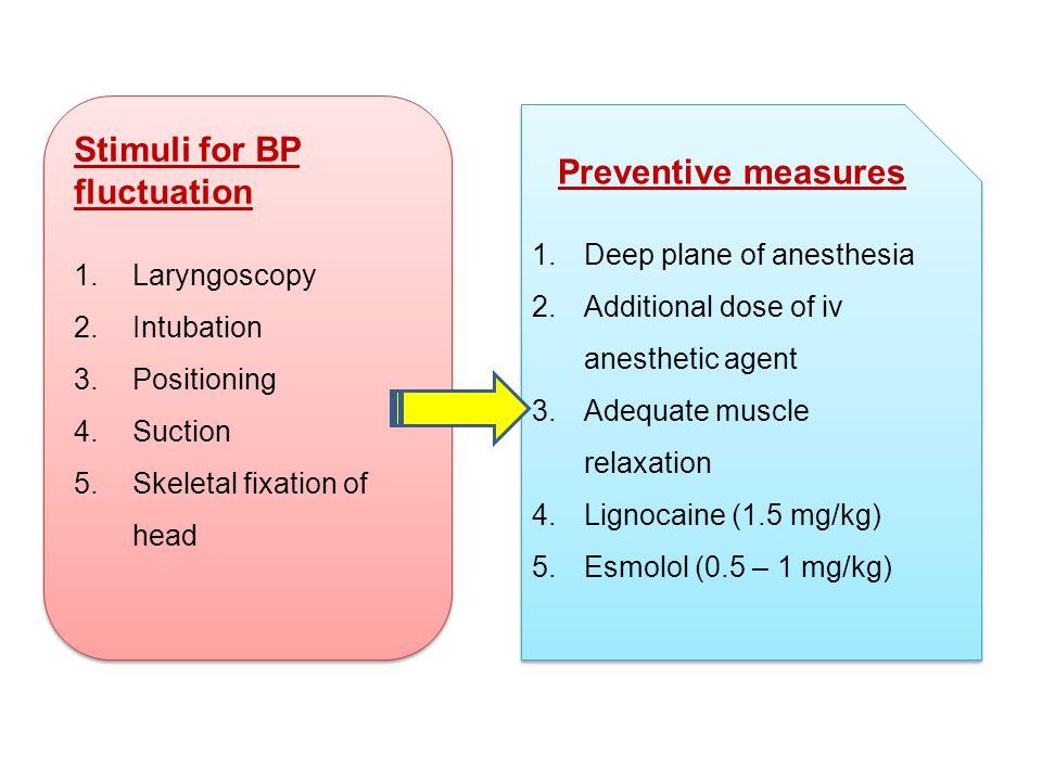 Stimuli for BP fluctuation Preventive measures