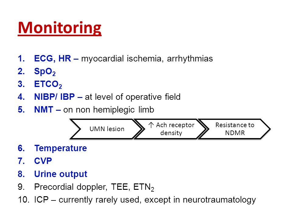 Monitoring ECG, HR – myocardial ischemia, arrhythmias SpO2 ETCO2