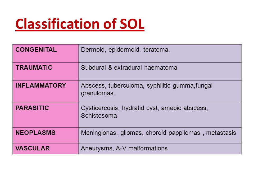 Classification of SOL CONGENITAL Dermoid, epidermoid, teratoma.
