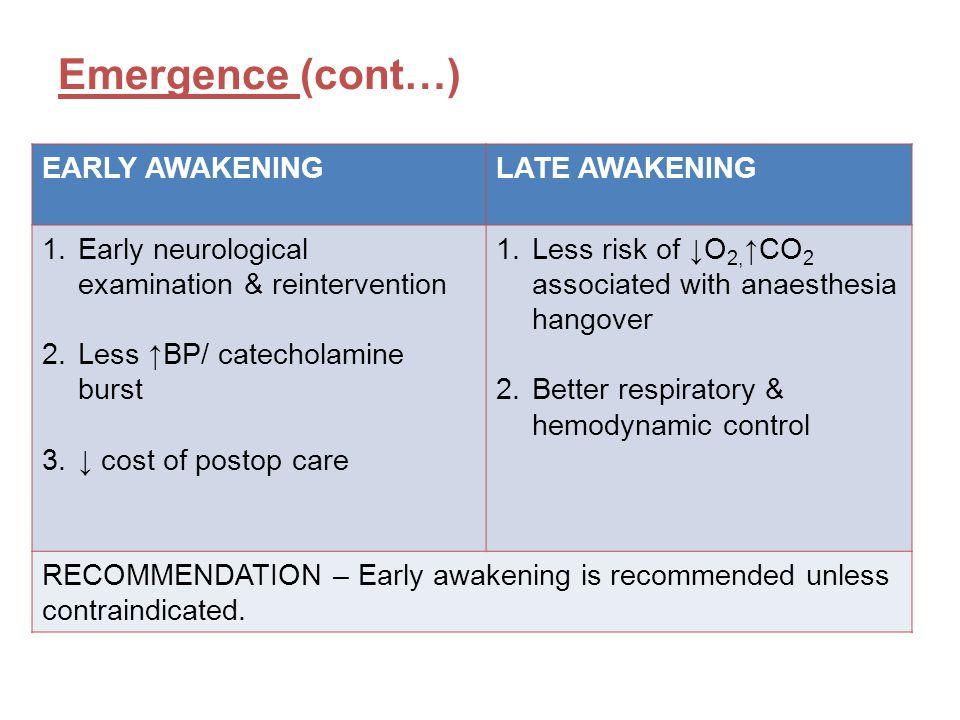 Emergence (cont…) EARLY AWAKENING LATE AWAKENING