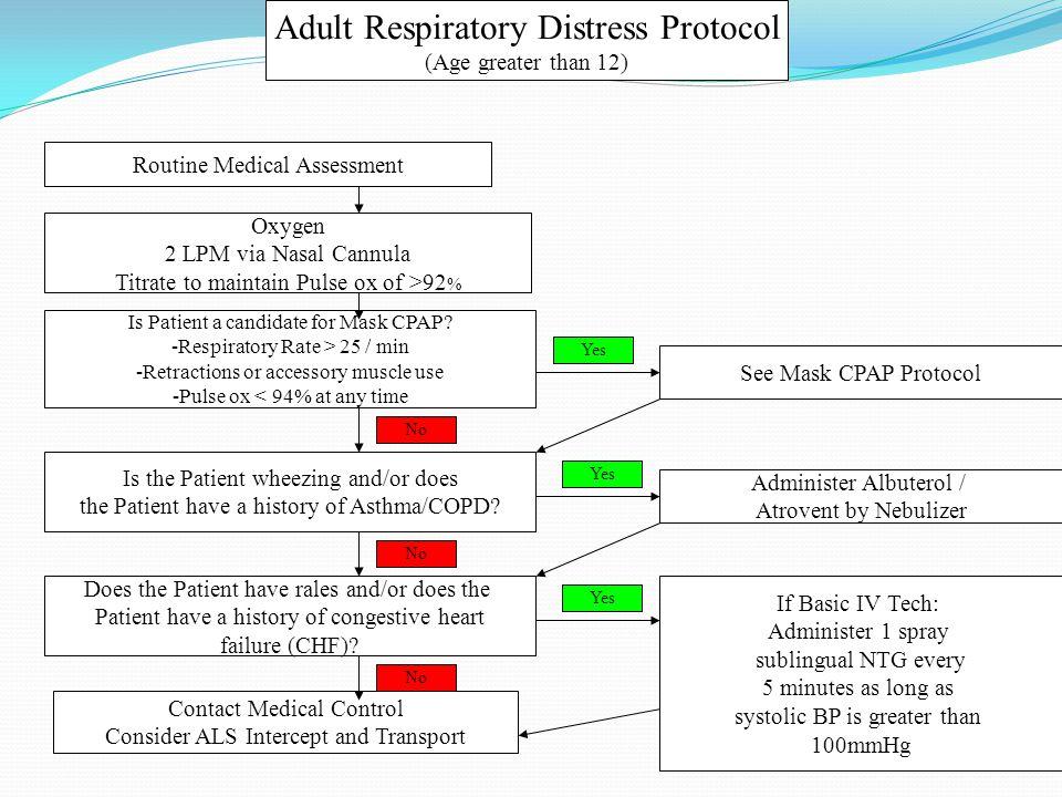 Adult Respiratory Distress Protocol