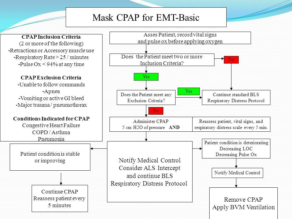 Mask CPAP for EMT-Basic