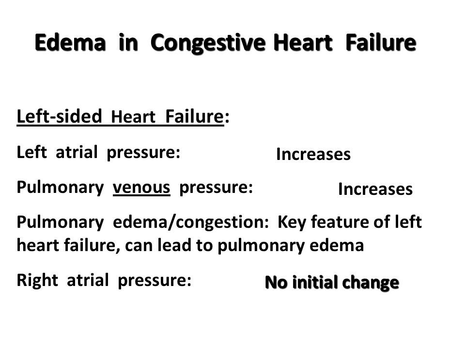 Edema in Congestive Heart Failure