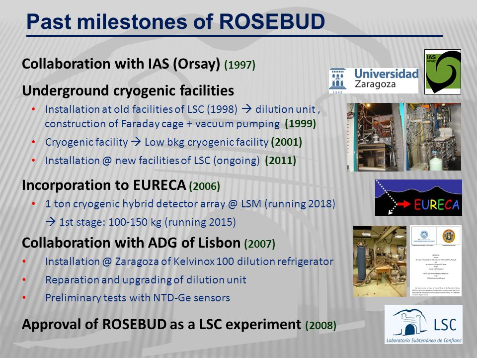 Past milestones of ROSEBUD