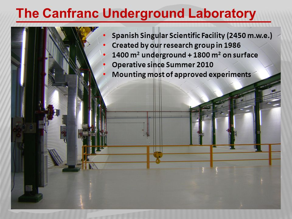 The Canfranc Underground Laboratory