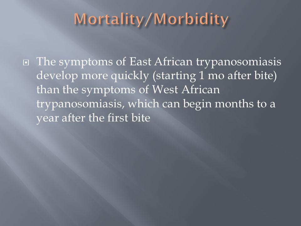 Mortality/Morbidity