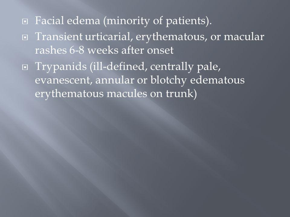 Facial edema (minority of patients).