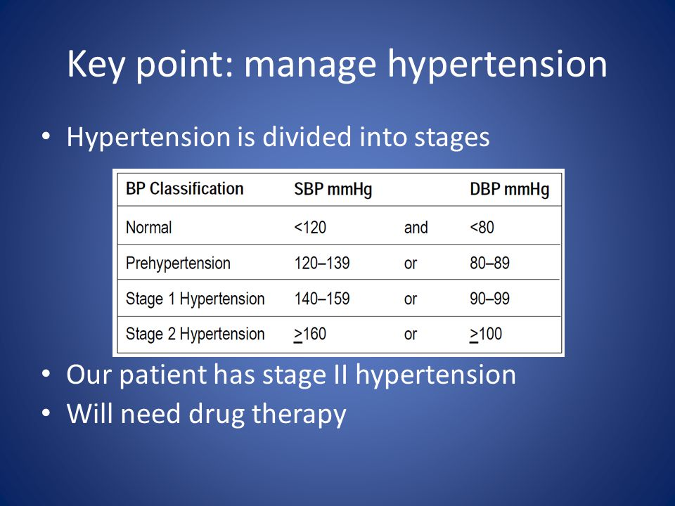 Key point: manage hypertension