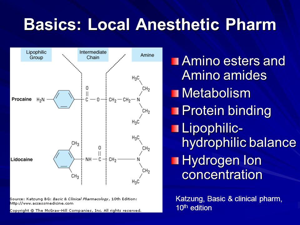 Basics: Local Anesthetic Pharm