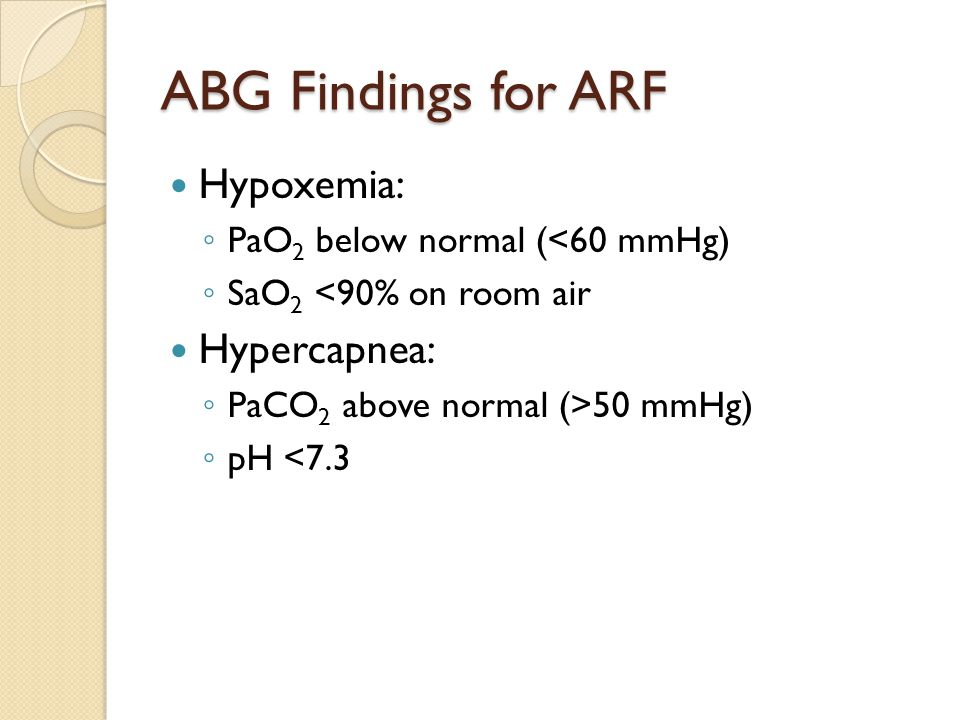ABG Findings for ARF Hypoxemia: Hypercapnea: