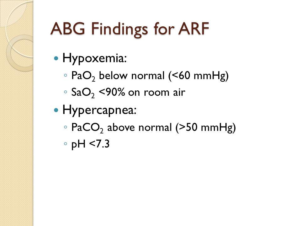 ABG Findings for ARF Hypoxemia: Hypercapnea:
