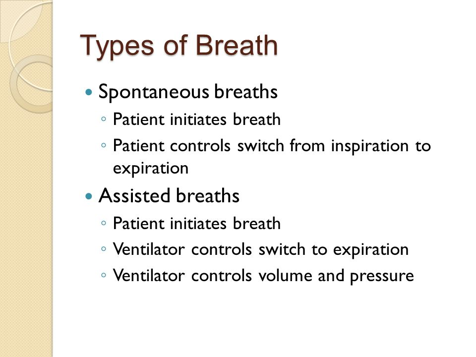 Types of Breath Spontaneous breaths Assisted breaths