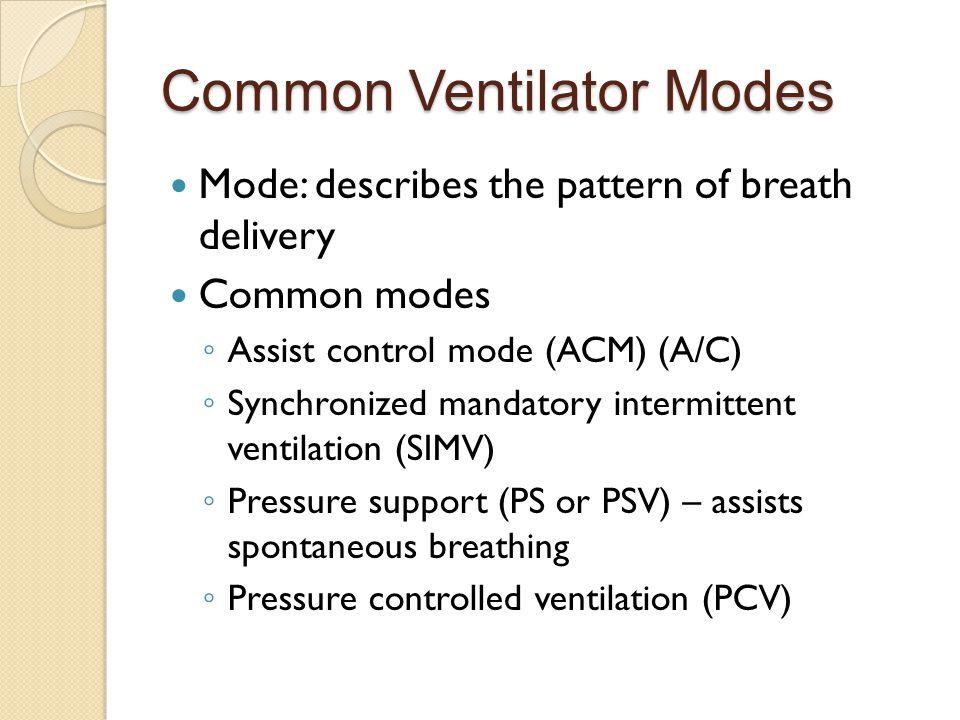 Common Ventilator Modes