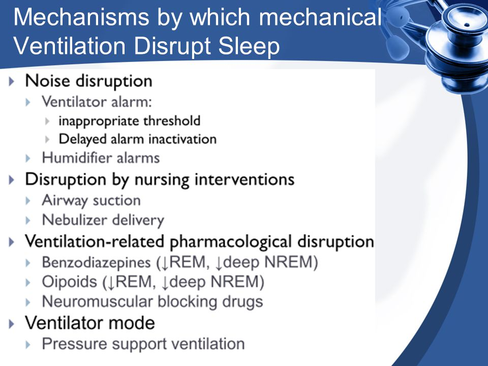 Mechanisms by which mechanical Ventilation Disrupt Sleep