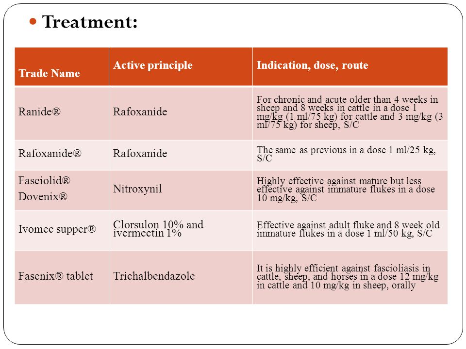Treatment: Indication, dose, route Active principle Trade Name