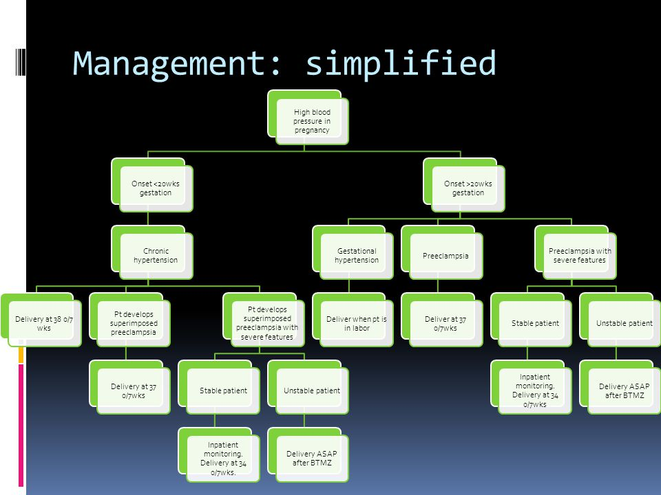 Management: simplified