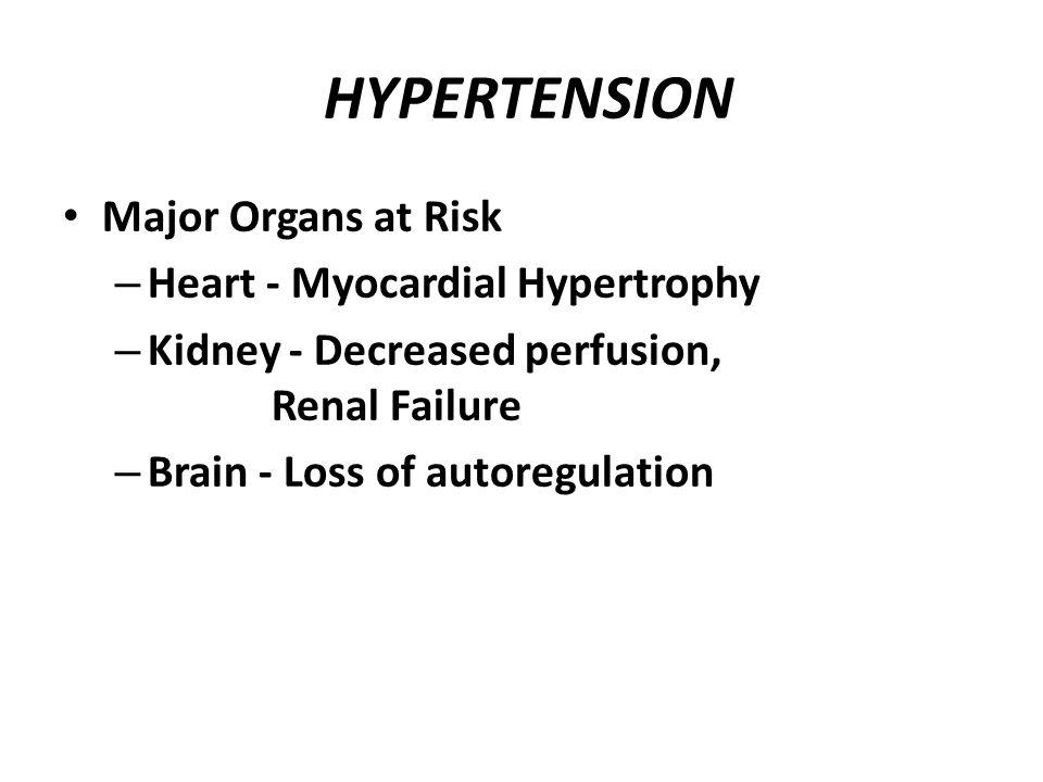 HYPERTENSION Major Organs at Risk Heart - Myocardial Hypertrophy