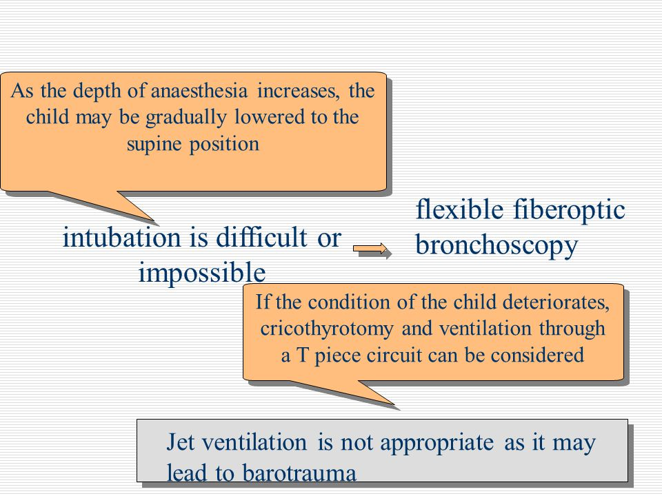 intubation is difficult or impossible