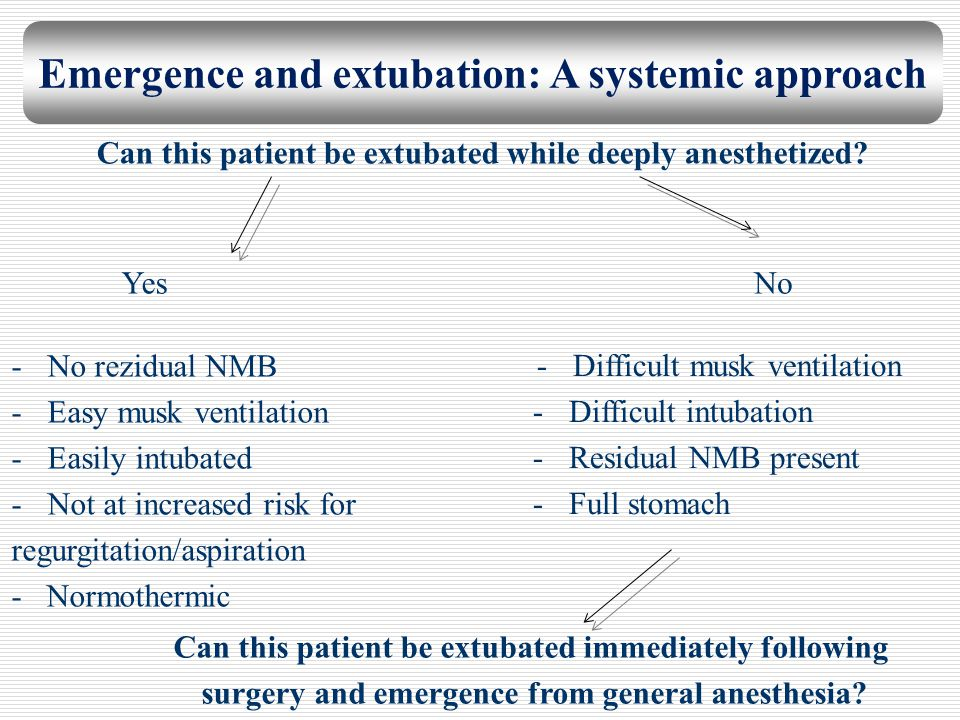 Emergence and extubation: A systemic approach