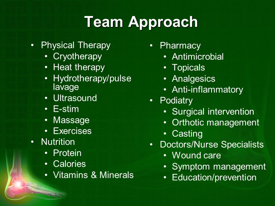 Team Approach Physical Therapy Pharmacy Cryotherapy Antimicrobial