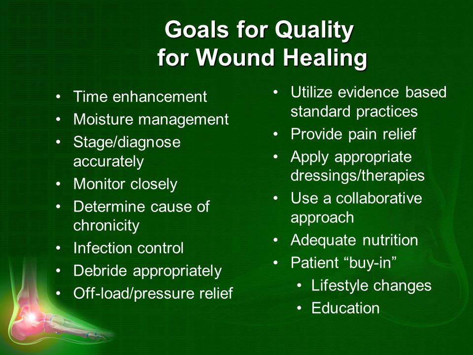 Goals for Quality for Wound Healing
