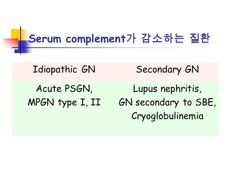 Serum complement가 감소하는 질환