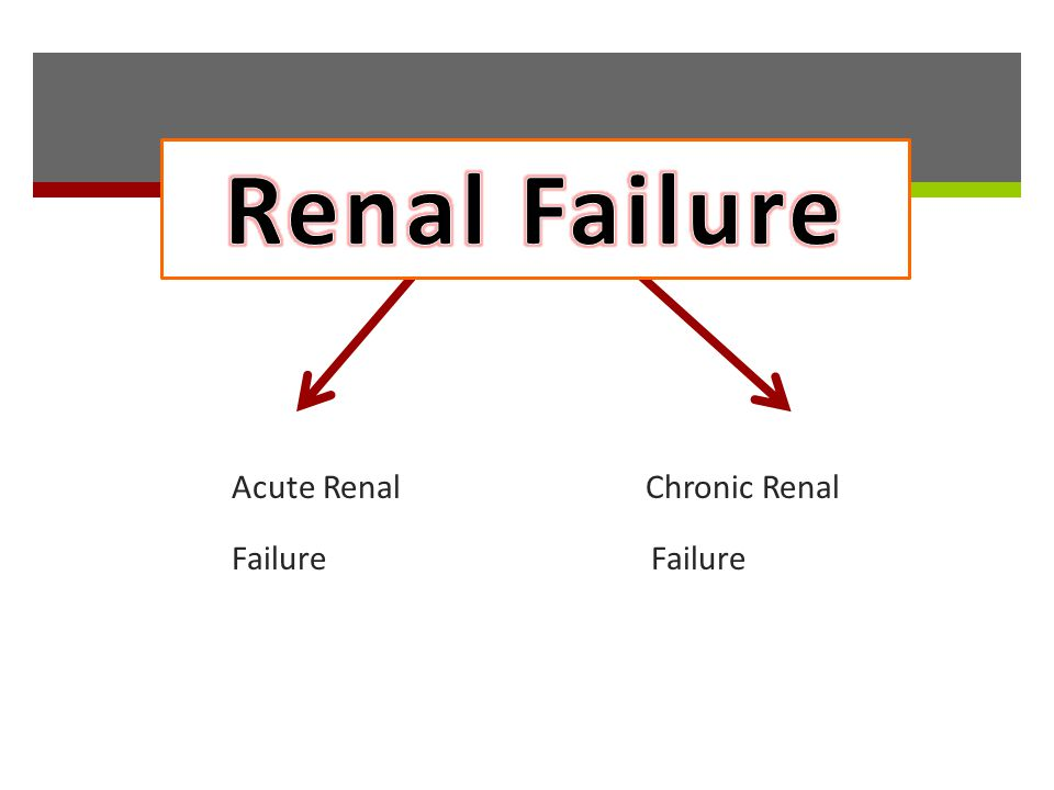 Renal Failure Acute Renal Chronic Renal Failure Failure Gale