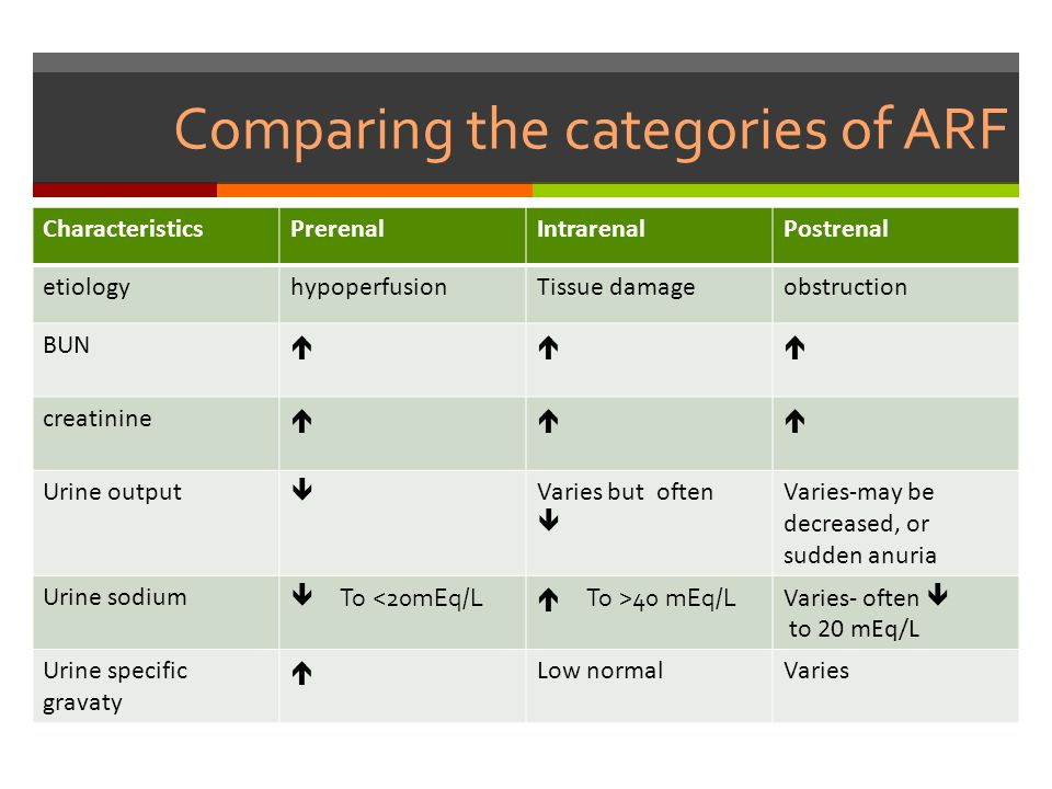 Comparing the categories of ARF