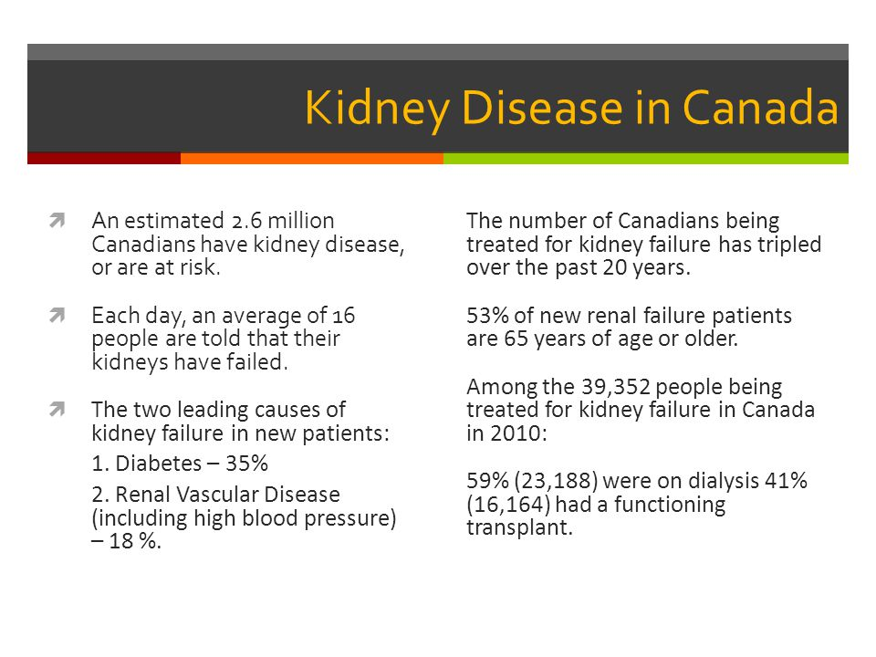 Kidney Disease in Canada