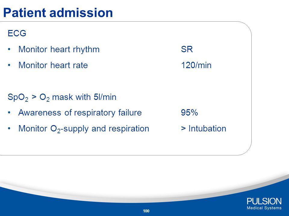 Patient admission ECG Monitor heart rhythm SR