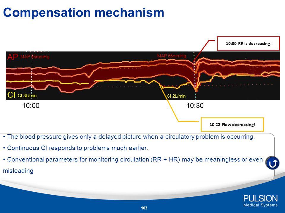 Compensation mechanism