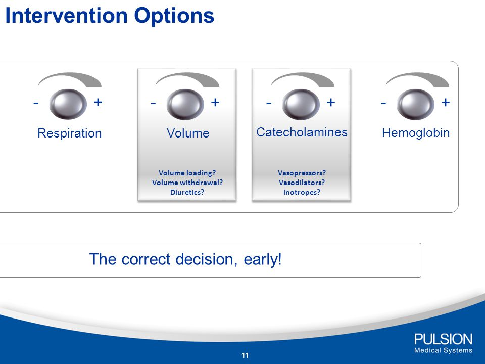 Intervention Options - + - + - + - + The correct decision, early!
