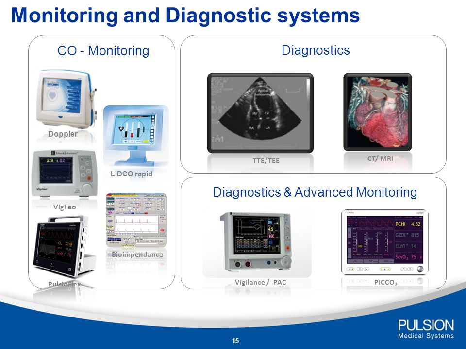 Monitoring and Diagnostic systems