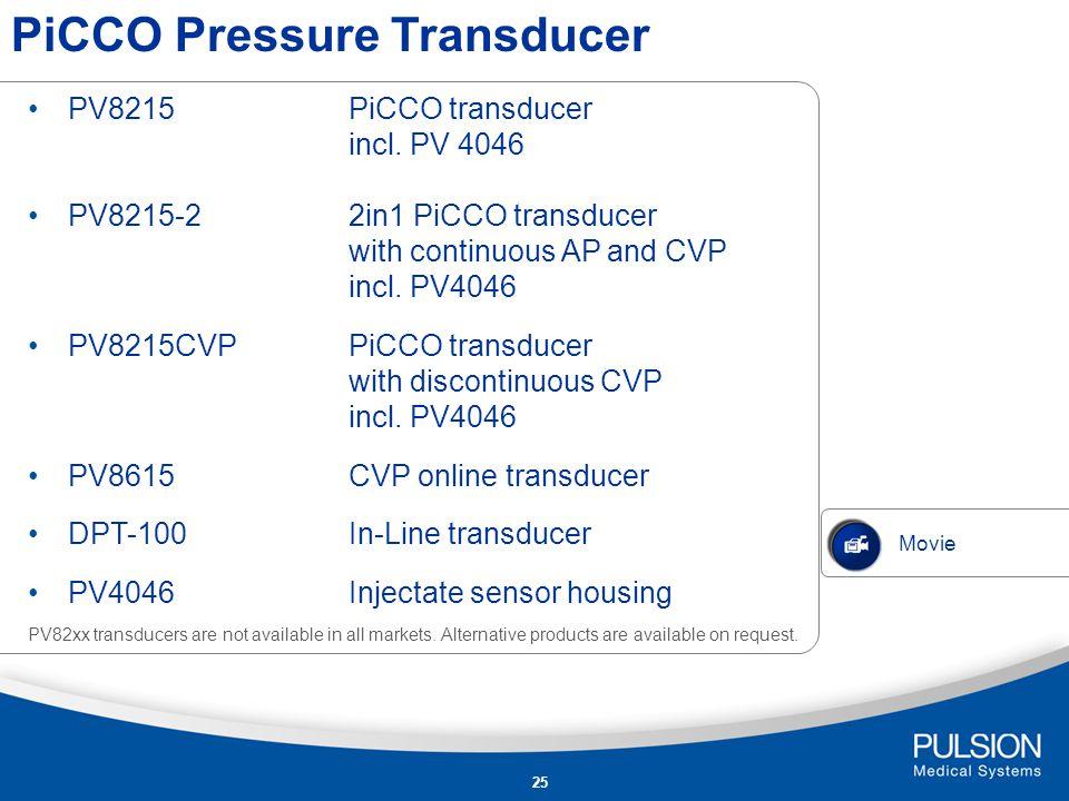 PiCCO Pressure Transducer